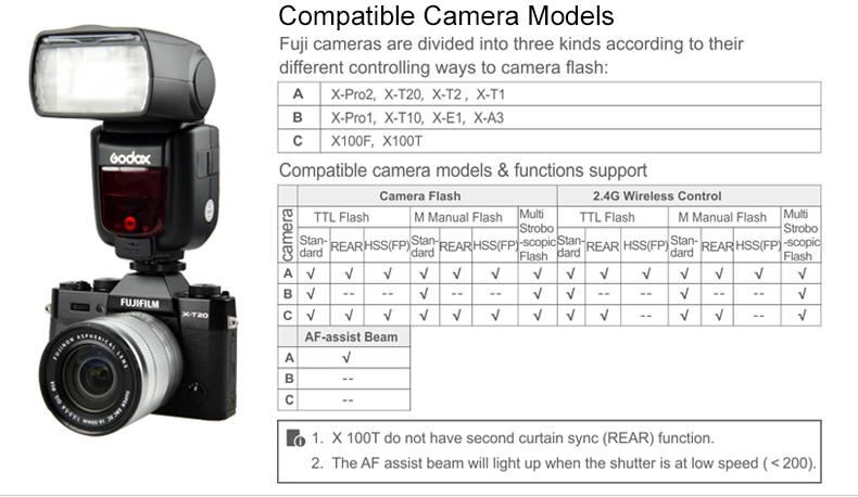Products_Camera_Flash_TT685F_09