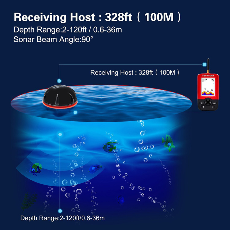 Smart Portable Depth Fish Finder LED Backlight Wireless Colorful Screen With 100M Wireless Sonar Sensor Echo Sounder Sea Fishing Эхолот для рыбалки