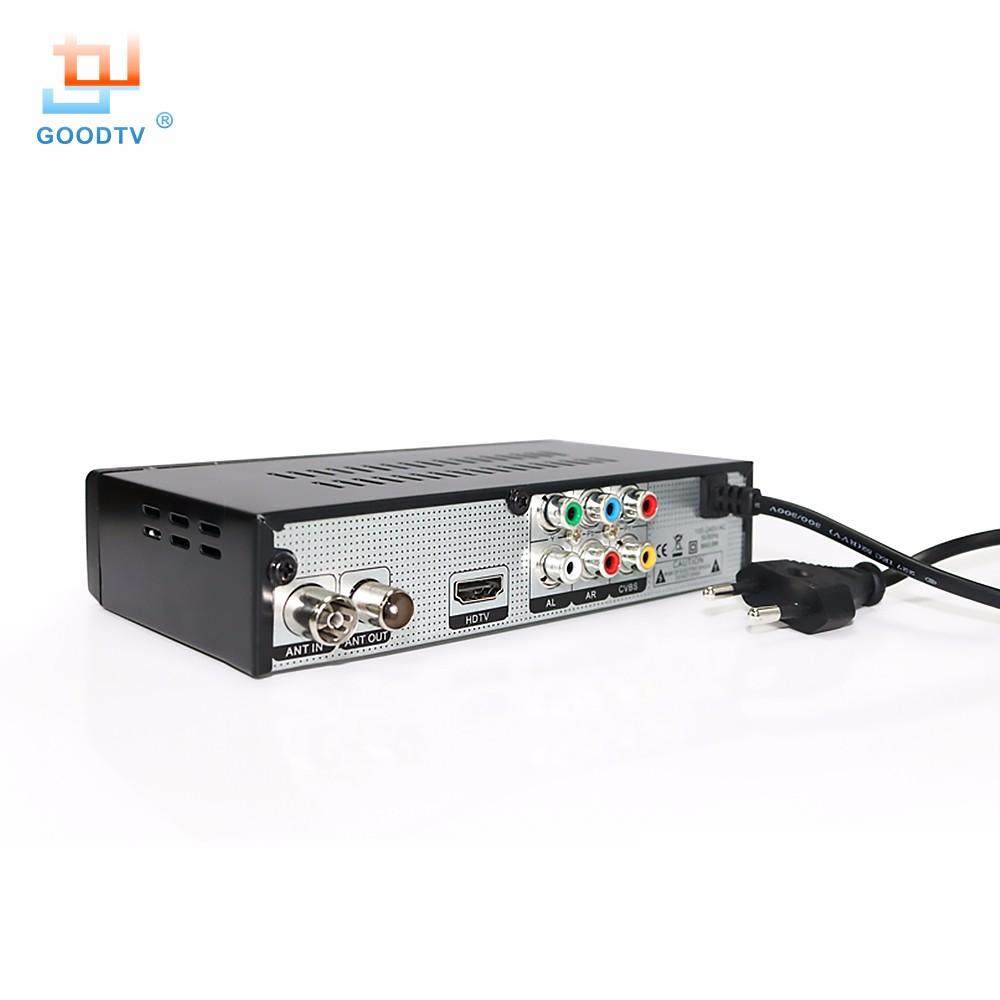 terrestre MNP BGN MPEG-4 9