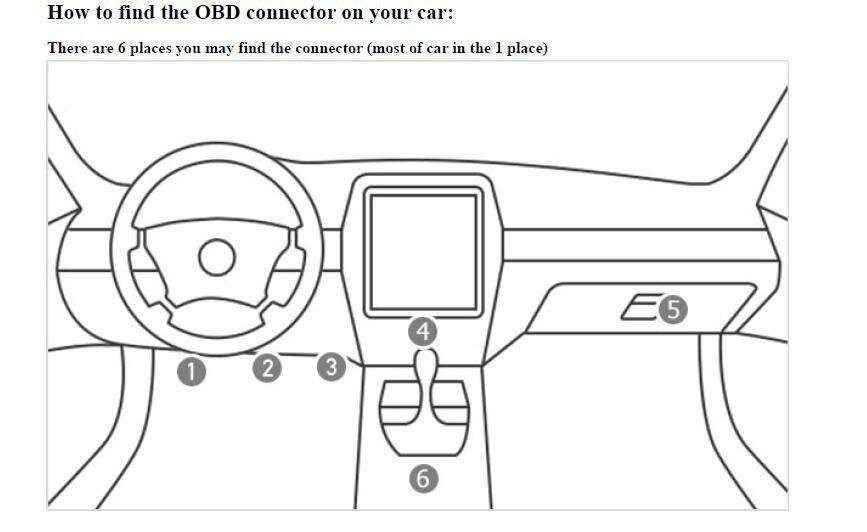 New 16PIN OBD II Car Truck GPS Realtime Tracker Mini OBD2