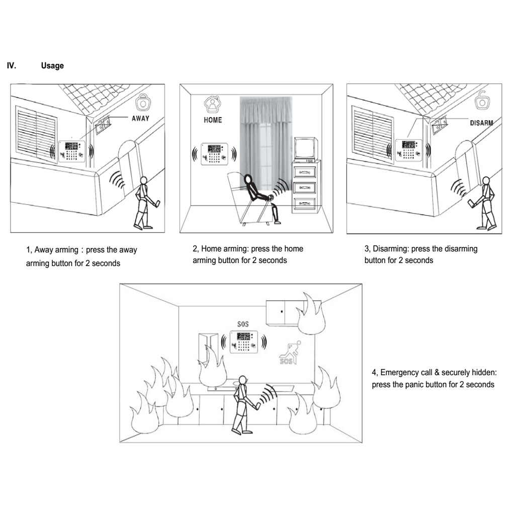 Broadlink 433 Mhz uproszczenia Key Fob pilot zdalnego sterowania systemu alarmowego w domu dla bezpieczeństwa w domu S1