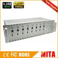 DHL Freies Verschiffen 8 Kanäle HDMI Encoder IPTV H.265/H.264 Hardware HD Video Zu IP Encoder Unterstützung HTTP  RTSP  RTM