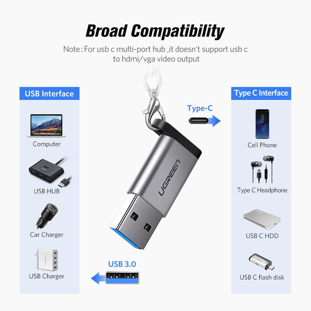 Ugreen USB C Adapter USB 3.0 2.0 Male to USB 3.1 Type C Female Type-C Adapter for Laptop Samsung Xiaomi 10 Earphone USB Adapter 2