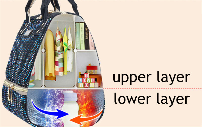 Fashion Mummy Maternity Diaper Bag Large Baby Bags For Mom Thermal Insulation Travel Nappy Chaning Backpack Stroller Organizer