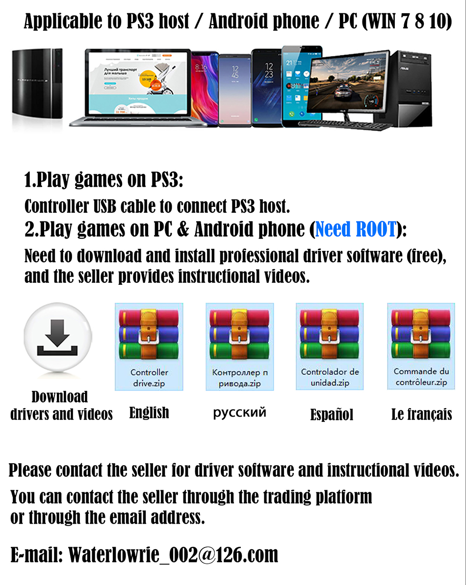 ps3 controller driver for windows 8