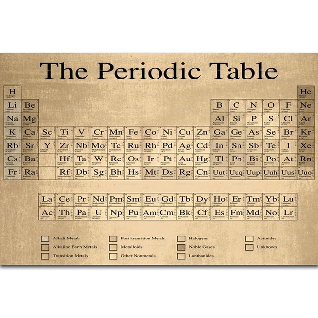 FX1237 Periodic Table of The Elements Chemical Elements Vintage