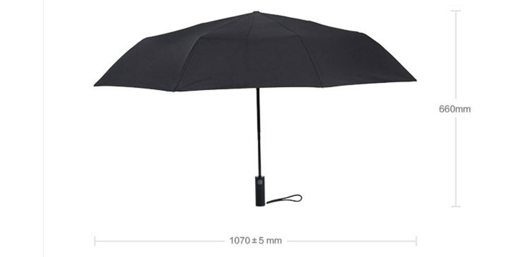 Cheap umbrella
