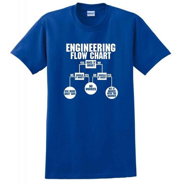 Engineering Flussdiagramm T Shirt, Mode T shirt, Druck T shirt ...