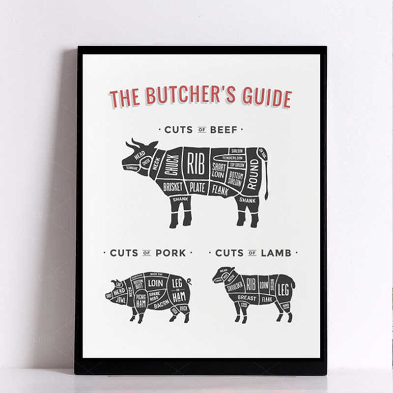 The Butcher's Guide Poster Prints Beef Pork Butcher Diagram Canvas Painting Kitchen Art Picture Modern Restaurant Wall Decor