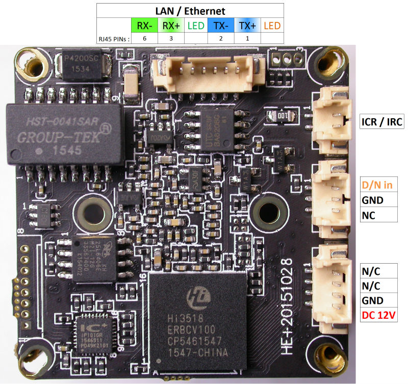 US $52 0 |(10x) 5 50mm Manual Zoom IPC (720P) 1/3