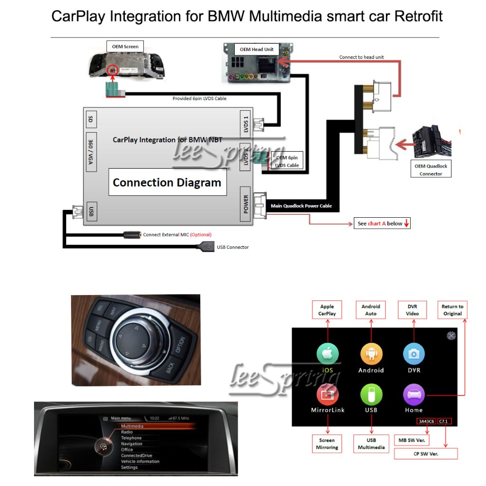 🛒 Latest Support IOS13 iPhone Wireless CarPlay for BMW NBT