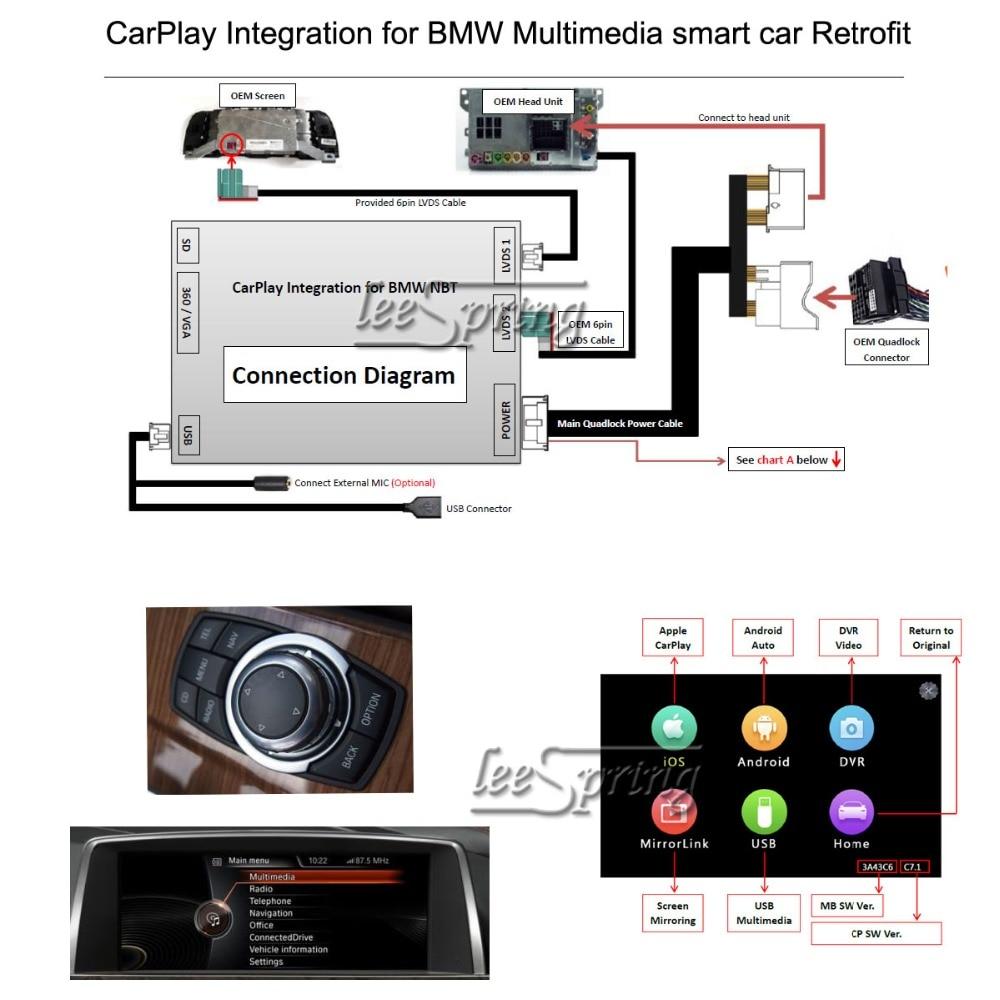 Multimedia smart car Retrofit CarPlay Integration for BMW 1