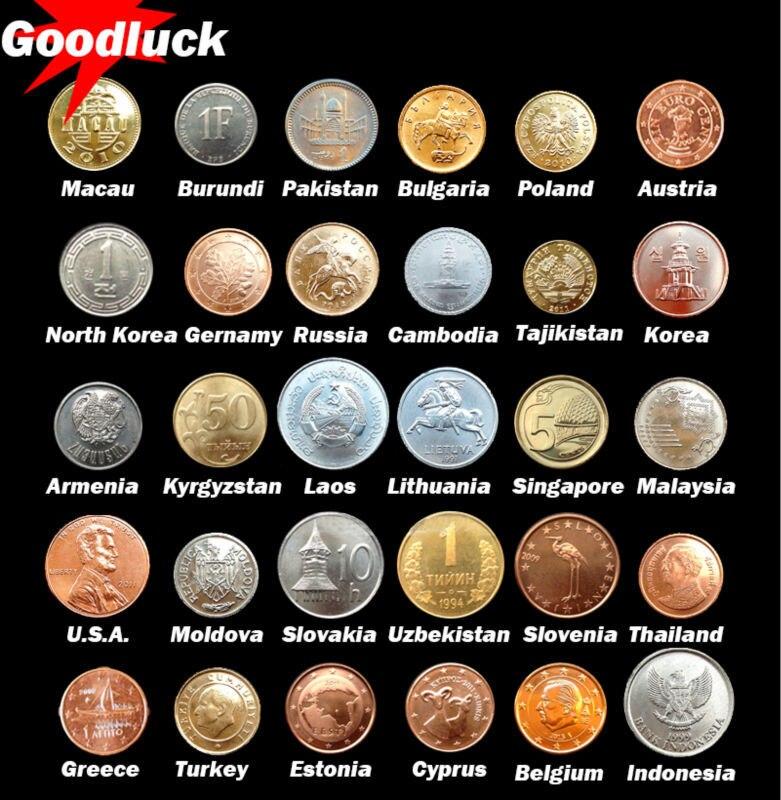 черно-белая монеты разных стран мира фото и названия ленточка