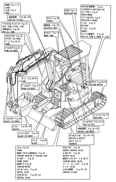 Für Yanmar Crawler Bagger Ersatzteile Kataloge in Für