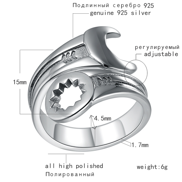 Wrench Ring for the Big Guy