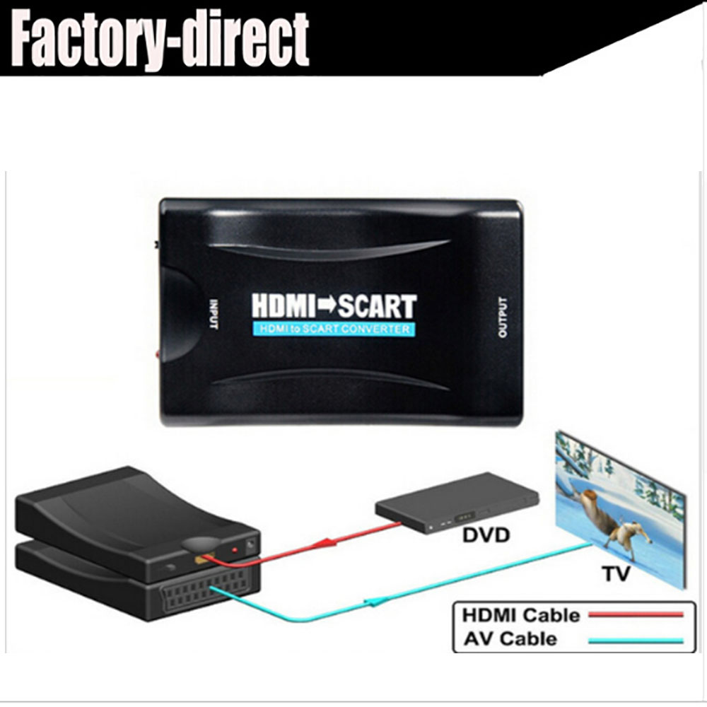 how to connect tv to receiver with hdmi