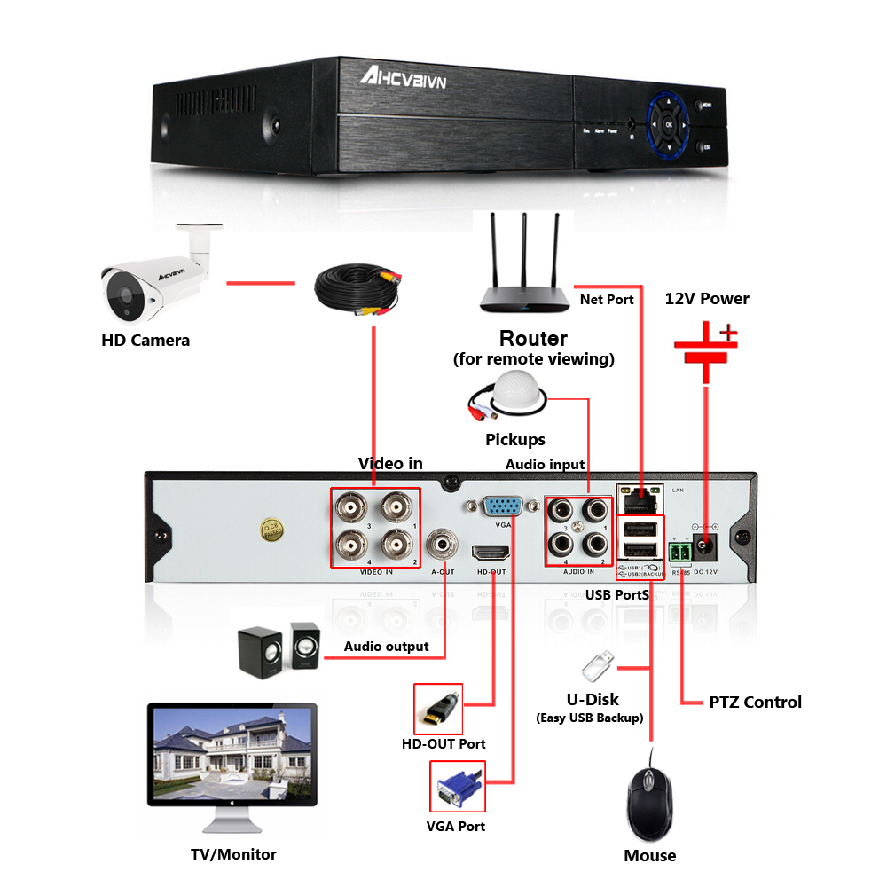 New Super Full HD 4CH AHD 4MP Home Outdoor indoor CCTV Camera System 4 Channel 6 Array Surveillance security camera kit with dvr