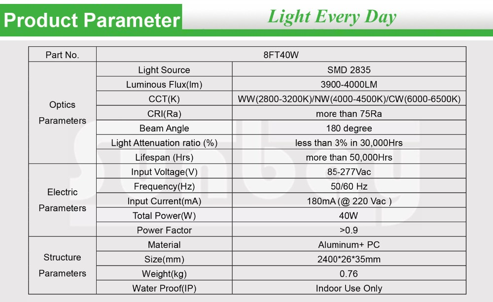 1S-8FT40W-Product Parameter