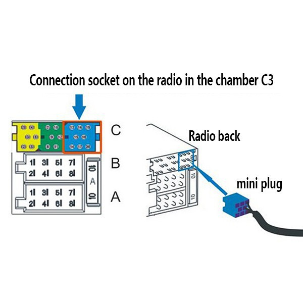 Blaupunkt Rd4 Wiring Diagram Leviton Outlet Car Stereo Diagrams Electrical Circuit Audio Radio China Rh15193derleibde At