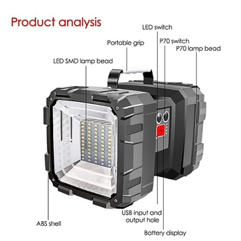 Linterna De Emergencia Al Aire Libre Linterna Ultra Brillante Multifunción Luz Portátil De Doble Cabeza
