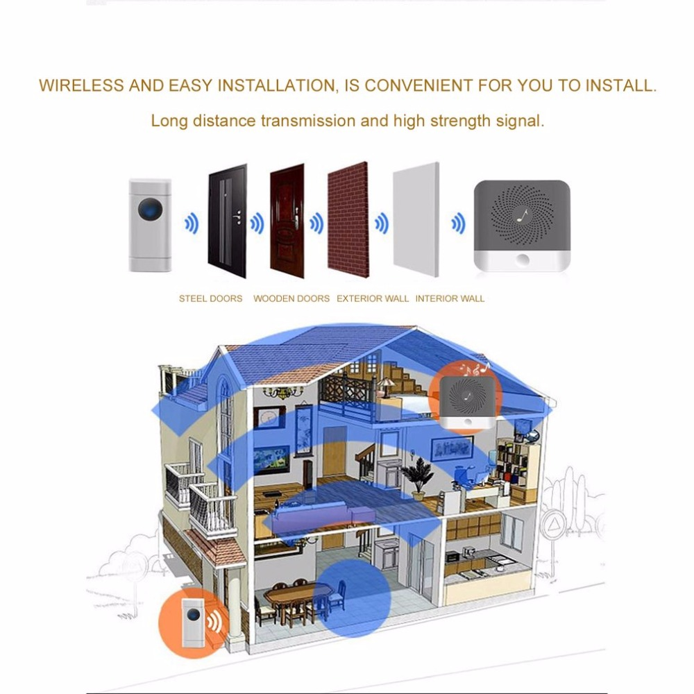 Waterproof Wireless Doorbell 2 Receiver 1 Transmitter 52 Chord Ringtones High dB Adjustable Wifi Door Bell Smart home US Plug-in Doorbell from Security ...  sc 1 st  AliExpress.com & Waterproof Wireless Doorbell 2 Receiver 1 Transmitter 52 Chord ...