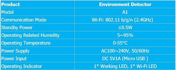 Broadlink A1 Air Purifier E-air Quality ionizerTesting Air Humidity PM2.5 Remote Control by WIFI Infrared Home Automation System--A1 Spec.