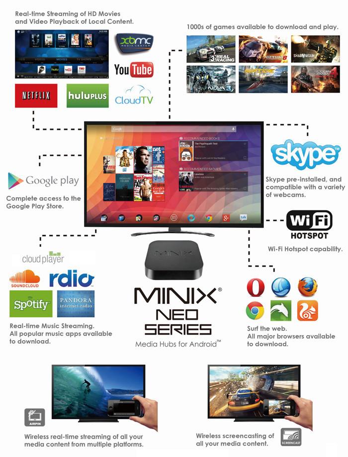 4G/64G Wi-fi PC MINI 28