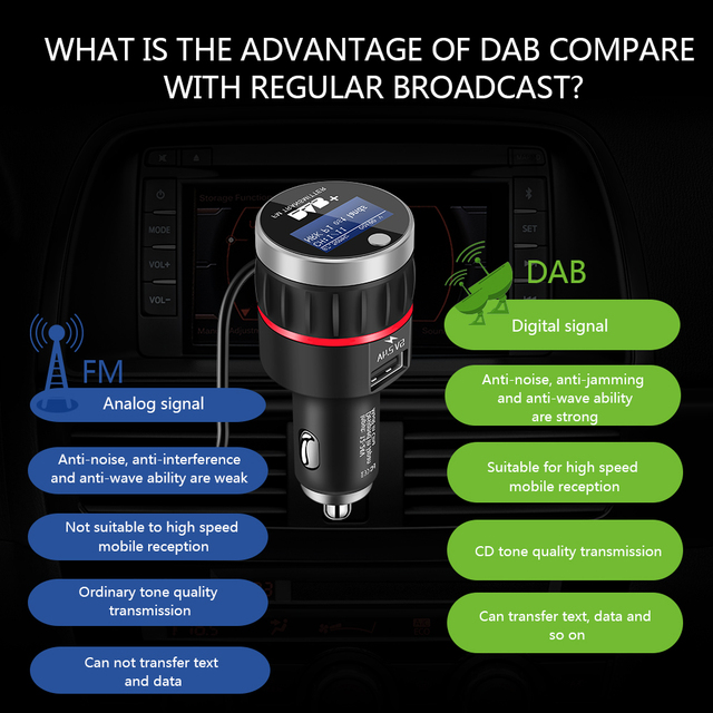 DAB Digital Radio Adapter with FM Transmitter