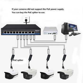 ギガビット 10 ポート Poe スイッチサポート IEEE802.3af/IP カメラとワイヤレス AP で 10/100/1000Mbps 48 標準ネットワークスイッチ