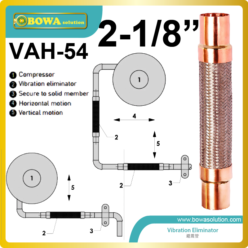 Vibration absorbers are used to reduce the effect of vibration on system components and piping and toreplace parker eliminator thermo operated water valves are used for proportional regulation of flow quantity depending on the setting and the sensor