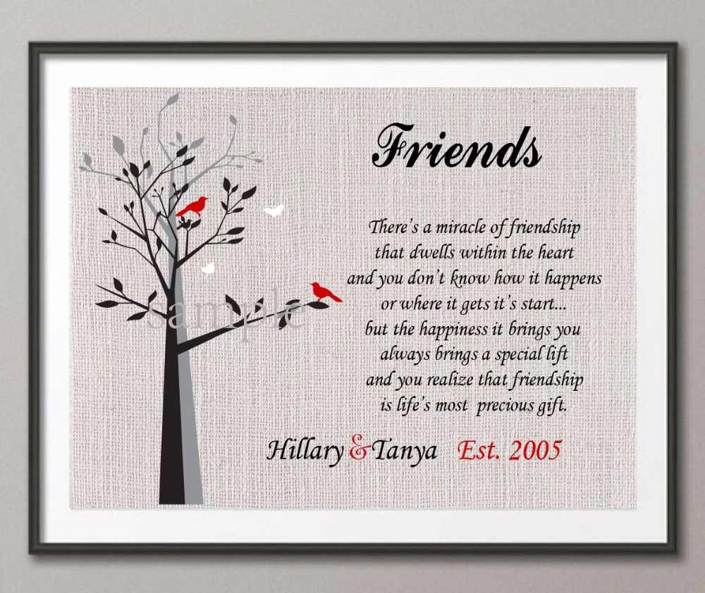 Detail Feedback Questions About Personalized Special Friend Gift