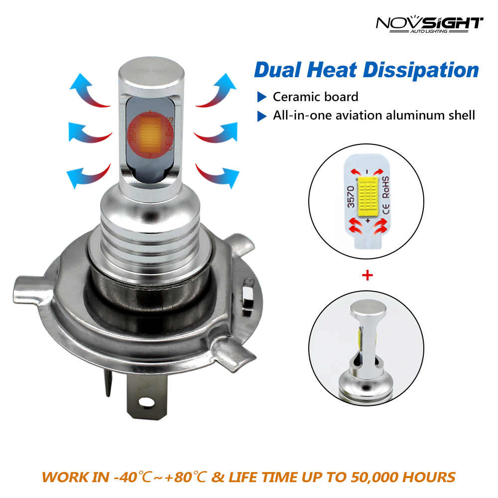 NOVSIGHT H4 H7 H11 H8 H9 H16JP H1 H3 Car LED Fog Light Bulbs 9005 9006 Auto Driving 6500K White Fog Lamps