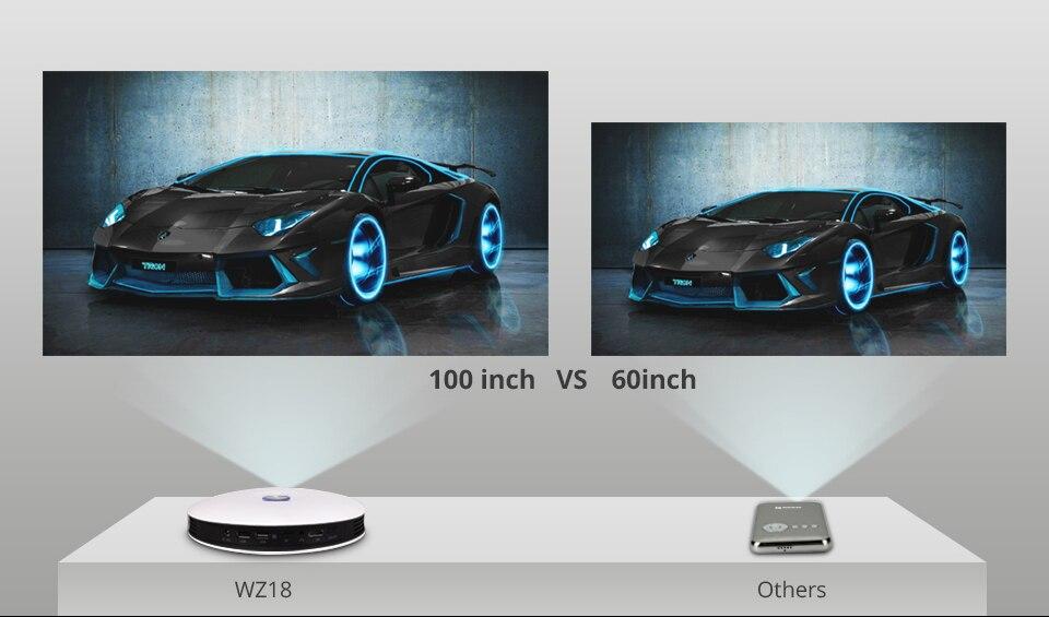 Projector-DLP-3D-Projector-wz18_05