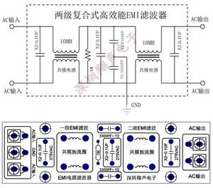 Image 5 - AC 110V 220V 2A 4A 15A 18A EMI Power Filter Board Purifier Amplifier Noise Impurity Purifier Filtering Noise Impurities .
