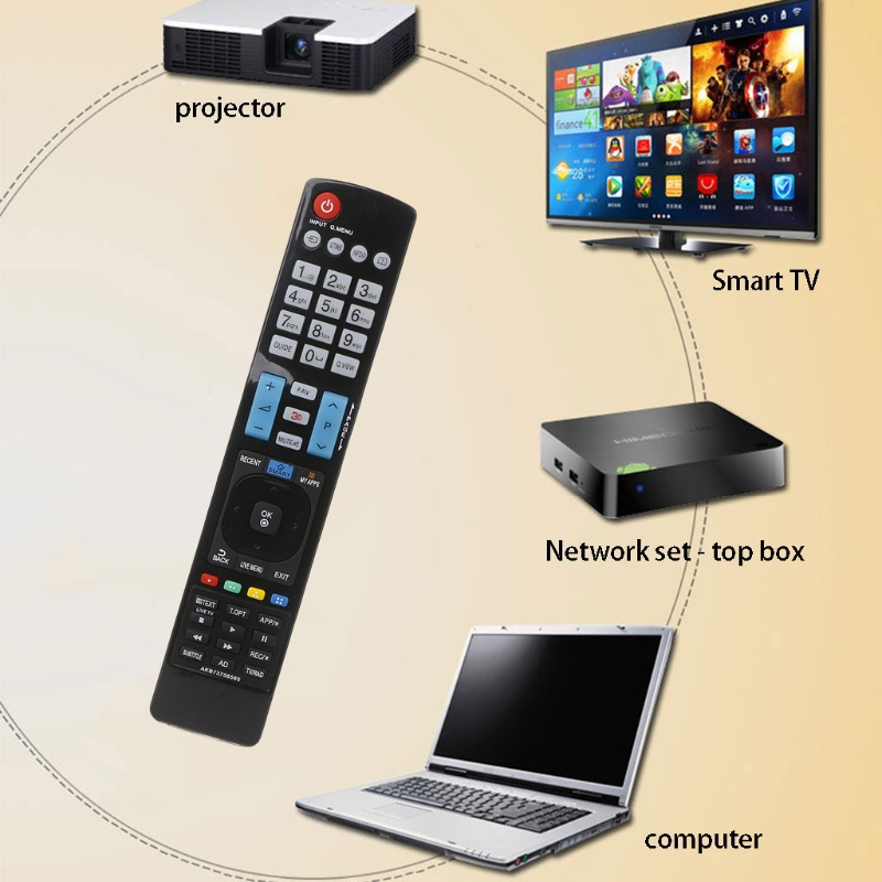 Wholesale dropshipping Universal Television Remote Control Replacement For LG AKB73756565 3D SMART APPS TV F42D image
