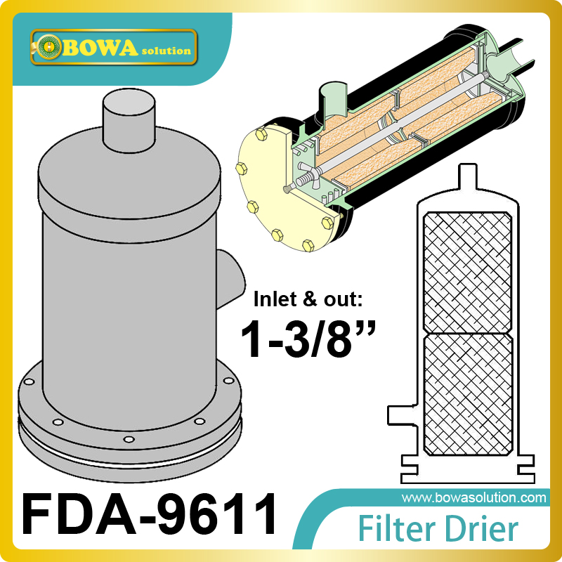 FDA-9611 replaceable core filter driers are used in both the liquid and suction lines of oil temperature machine fe 309s hermetic burn out filter driers are used in the suction line to clean up refrigeration and air conditioning systems