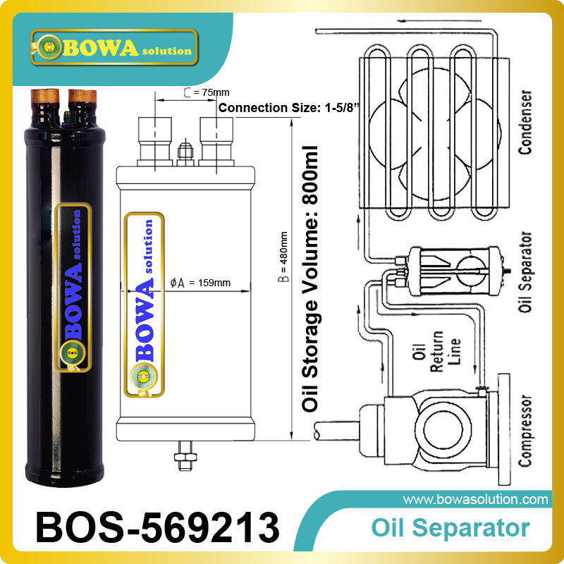 Oil Separator integrates well the different techniques of oil separation in the design of its productsOil Separator integrates well the different techniques of oil separation in the design of its products
