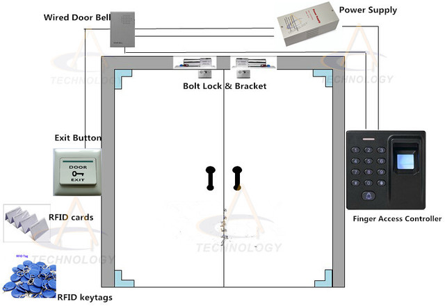 Perfect Fingerprint PIN RFIDcard Double Glass Door Access Control System Double EM  Lock+Doorbell+