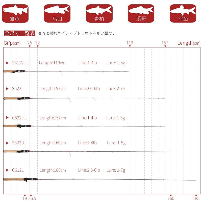 tsurinoya inteligente 119 m 157 m 160 02
