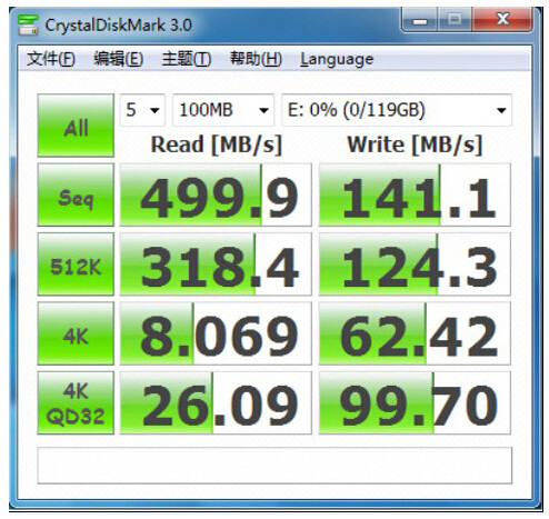 128GB HALF MSATA SPEED