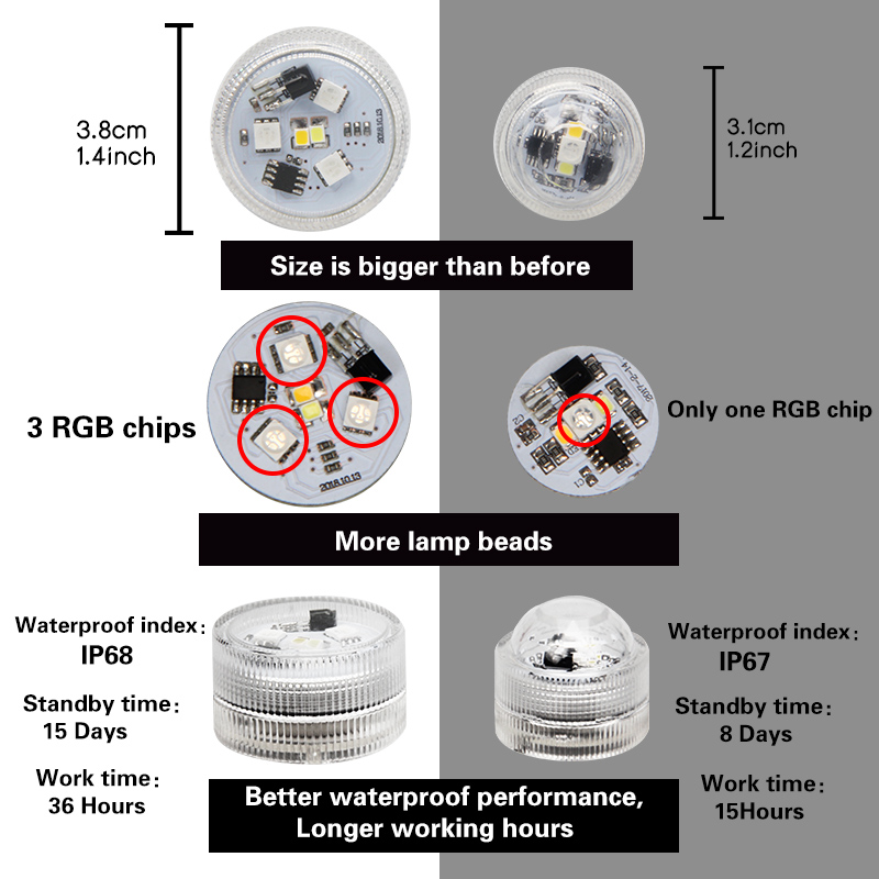 IP68 Remote Submersible Light LED Battery Waterproof Swimming Pool Upgrade Night Lamp Decor Vase Wedding Party Holiday Celebrate in LED Underwater Lights from Lights Lighting