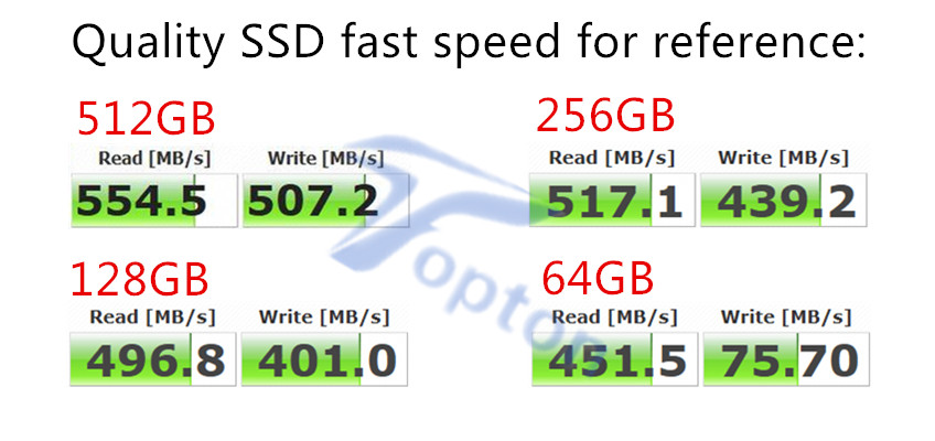 fast SSD_topton