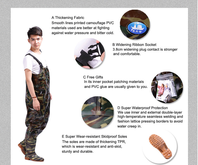 Fishing Chest Waders 17