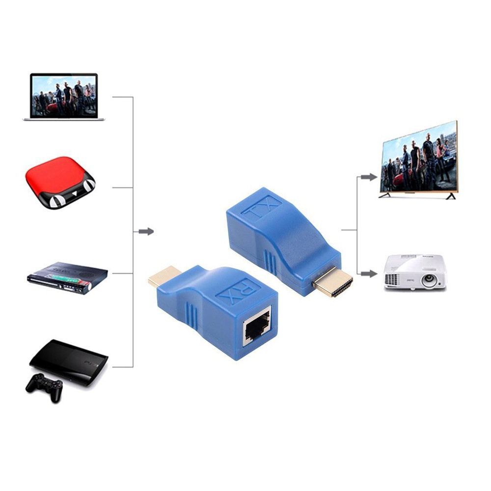 2pcs 1080P HDMI Extender To RJ45 Over Cat 5e/6 Network Adapter Blue Extension Up To 30m Over CAT5e/ 6 UTP LAN Ethernet Converter