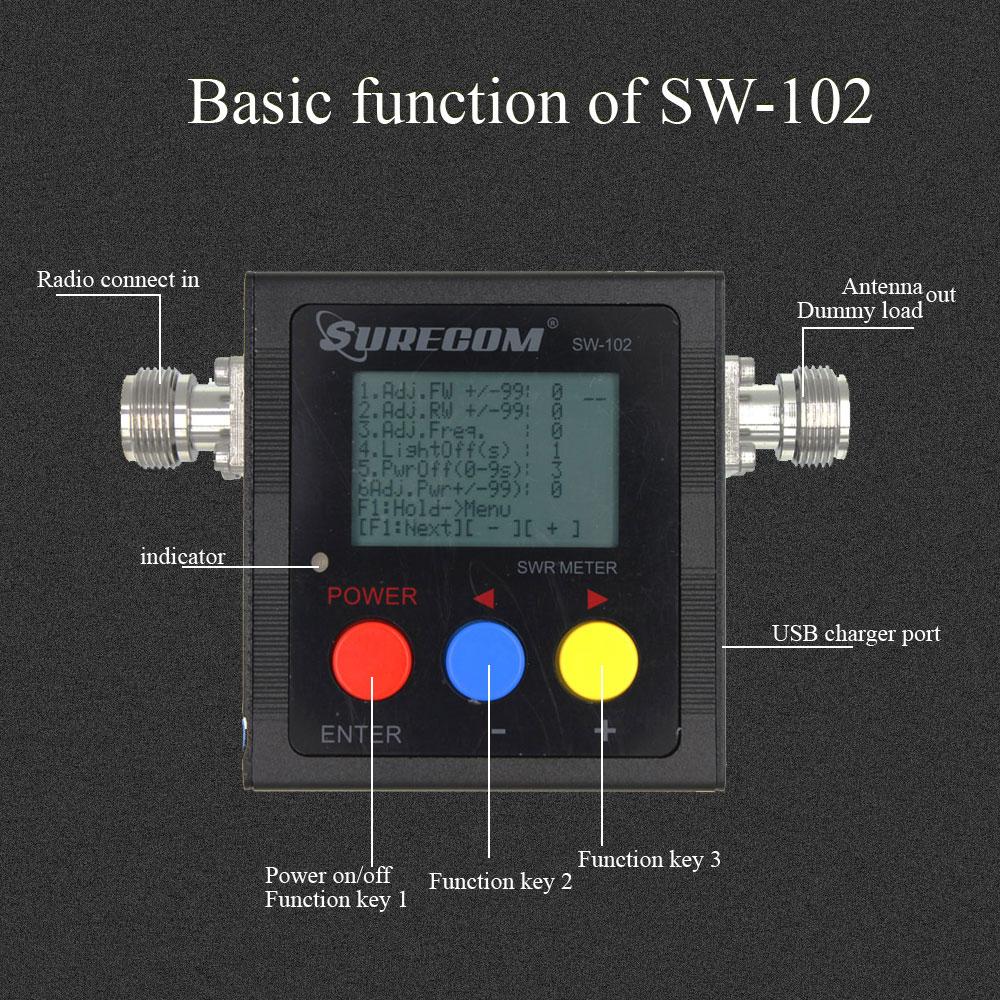 SW102 descuento portátil Último 2
