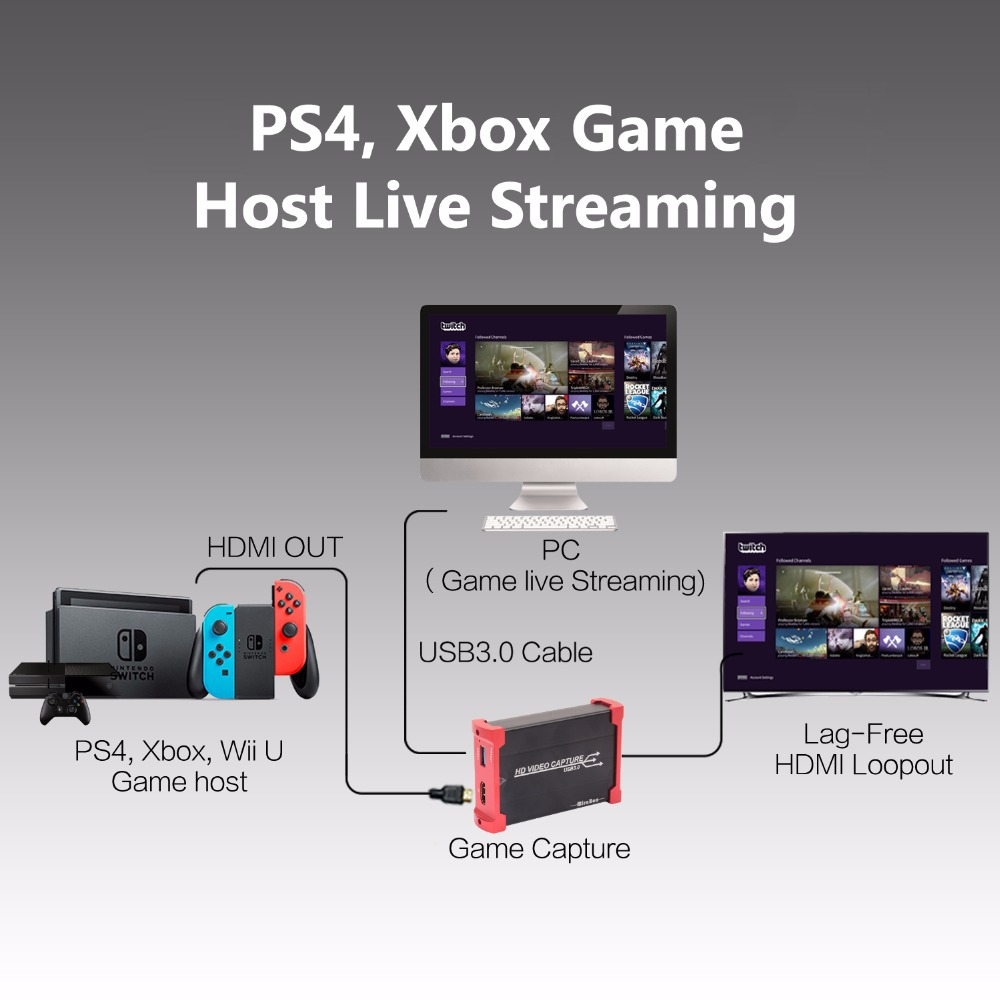 US $183 32 |MiraBox HDMI Game Capture Card for Youtube Live Streaming USB  3 0 HD Video Youtube Capture Device for PS3 PS4 XBox 360 on Aliexpress com  |