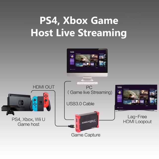 MiraBox HDMI Game Capture Card for Live Streaming USB 3.0 HD Video