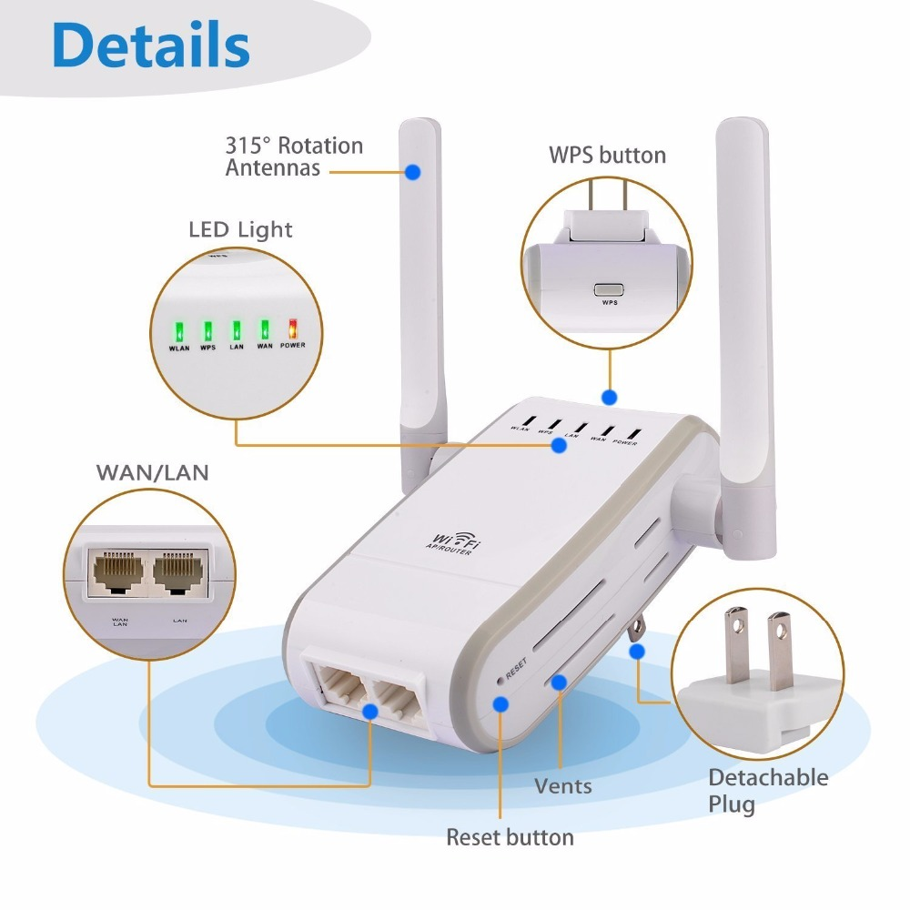 300Mbps Wireless WIFI Repeater with Dual Antenna Range Extender Booster EU /US/UKPlug