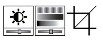 Velocidade USB Handy Scanner de Documentos A3