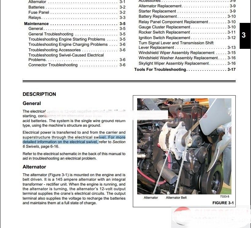 Service manual for grove crane array grove crane all service manual training manual in code readers rh aliexpress com fandeluxe Images